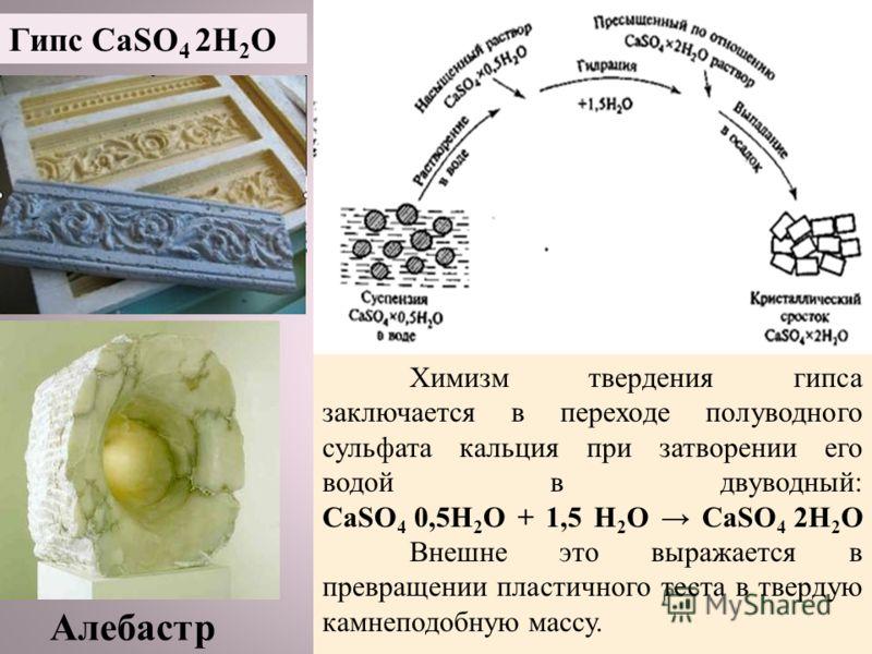 Гипс CaSO 4 2Н 2 O Химизм твердения гипса заключается в переходе полуводного сульфата кальция при затворении его водой в двуводный: CaSO 4 0,5H 2 O + 1,5 H 2 O CaSO 4 2Н 2 O Внешне это выражается в превращении пластичного теста в твердую камнеподобну