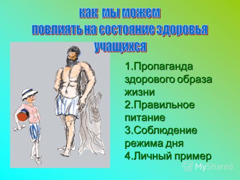 1.Пропаганда здорового образа жизни 2.Правильное питание 3.Соблюдение режима дня 4.Личный пример