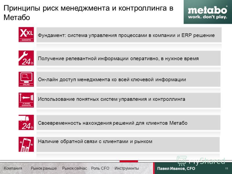 Компания Рынок раньше Рынок сейчас Роль CFO Инструменты Павел Иванов, CFO 11 Принципы риск менеджмента и контроллинга в Метабо Фундамент: система управления процессами в компании и ERP решение Получение релевантной информации оперативно, в нужное вре