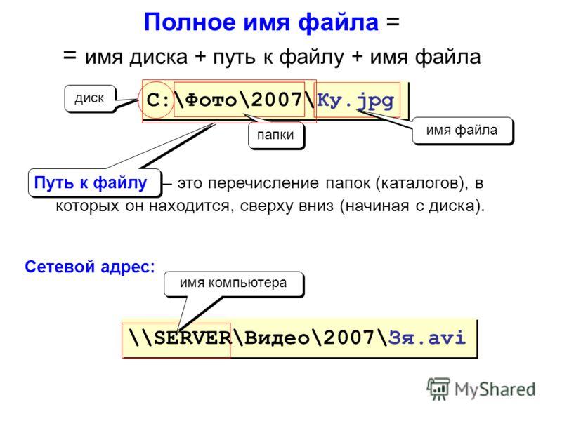 C:\Фото\2007\Ку.jpg диск папки имя файла \\SERVER\Видео\2007\Зя.avi имя компьютера Сетевой адрес: Полное имя файла = = имя диска + путь к файлу + имя файла Путь к файлу – это перечисление папок (каталогов), в которых он находится, сверху вниз (начина
