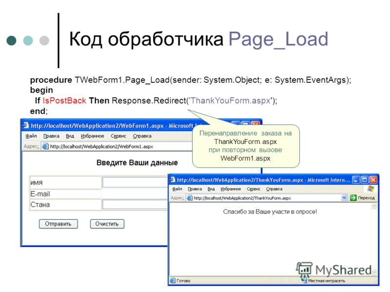 Код обработчика Page_Load procedure TWebForm1.Page_Load(sender: System.Object; e: System.EventArgs); begin If IsPostBack Then Response.Redirect('ThankYouForm.aspx'); end; Перенаправление заказа на ThankYouForm.aspx при повторном вызове WebForm1.aspx