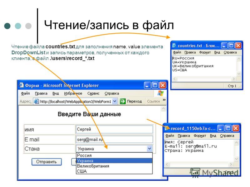 Чтение/запись в файл Чтение файла countries.txt для заполнения name, value элемента DropDownList и запись параметров, полученных от каждого клиента, в файл.\users\record_*.txt