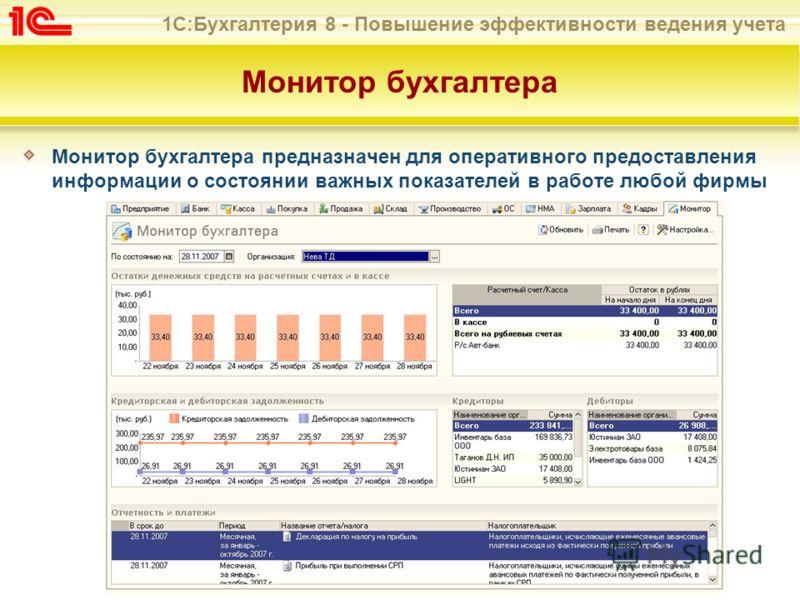 1С:Бухгалтерия 8 - Повышение эффективности ведения учета Монитор бухгалтера Монитор бухгалтера предназначен для оперативного предоставления информации о состоянии важных показателей в работе любой фирмы