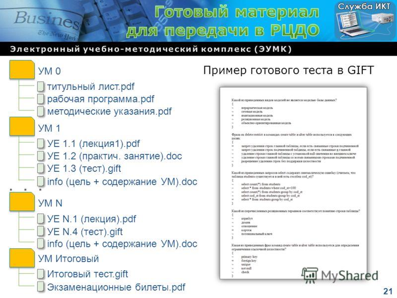 ... УМ 0 рабочая программа.pdf методические указания.pdf титульный лист.pdf УМ 1 УЕ 1.2 (практич. занятие).doc УЕ 1.1 (лекция1).pdf УЕ 1.3 (тест).gift info (цель + содержание УМ).doc УМ N УЕ N.1 (лекция).pdf УЕ N.4 (тест).gift info (цель + содержание