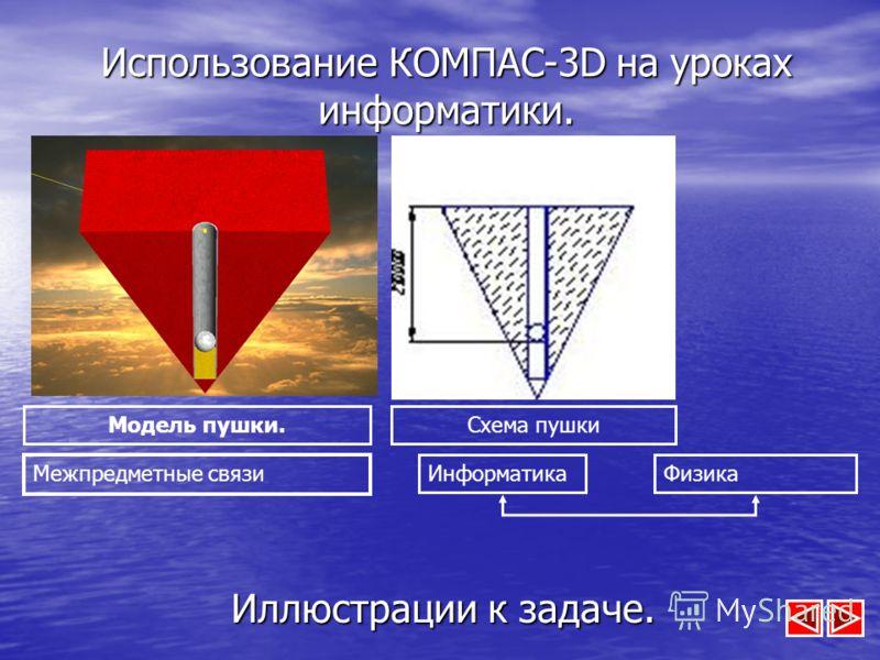 Использование КОМПАС-3D на уроках информатики. Иллюстрации к задаче. Модель пушки.Схема пушки Межпредметные связи ИнформатикаФизика