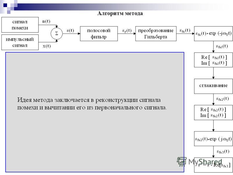 Алгоритм метода