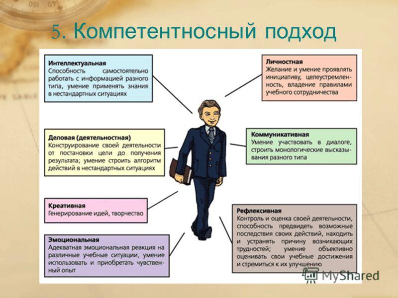5. Компетентносный подход
