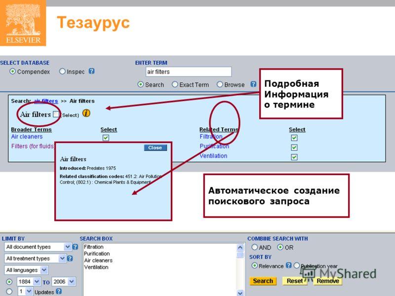 Тезаурус Подробная Информация о термине Автоматическое создание поискового запроса