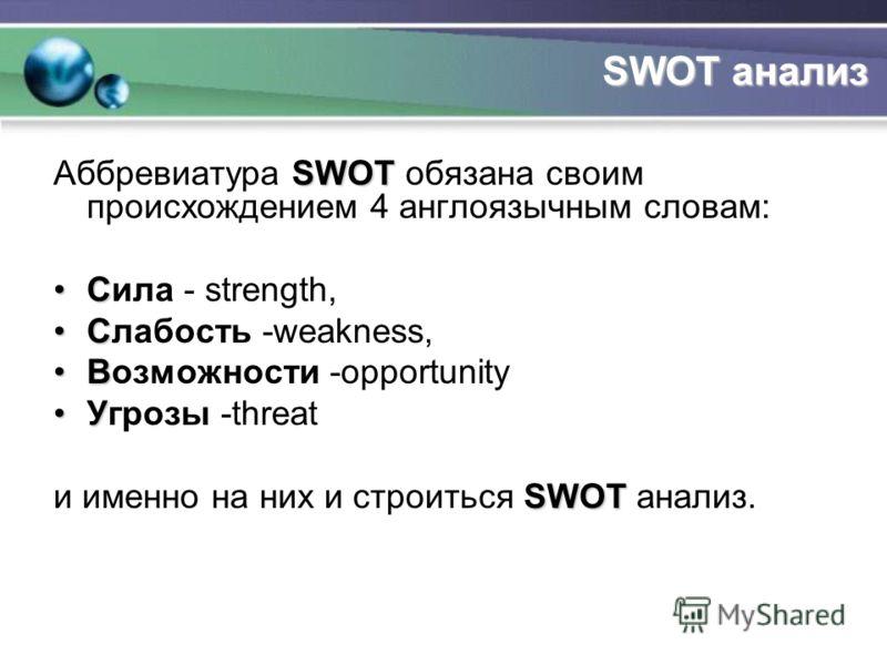SWOT анализ SWOT Аббревиатура SWOT обязана своим происхождением 4 англоязычным словам: ССила - strength, ССлабость -weakness, ВВозможности -opportunity УУгрозы -threat SWOT и именно на них и строиться SWOT анализ.