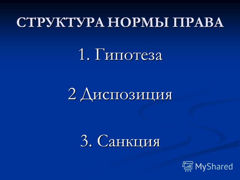СТРУКТУРА НОРМЫ ПРАВА 1. Гипотеза 2 Диспозиция 3. Санкция