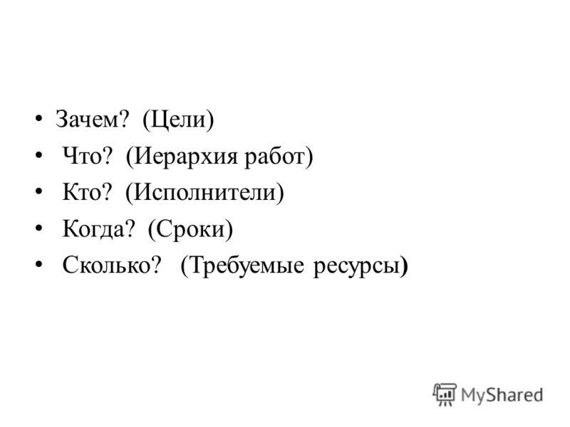 Зачем? (Цели) Что? (Иерархия работ) Кто? (Исполнители) Когда? (Сроки) Сколько? (Требуемые ресурсы)