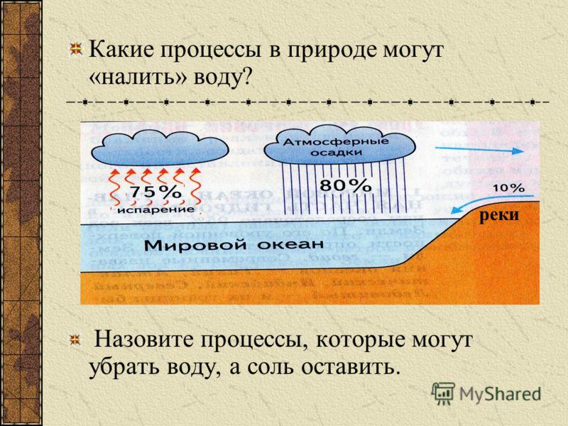 Какие процессы в природе могут «налить» воду? Назовите процессы, которые могут убрать воду, а соль оставить. реки