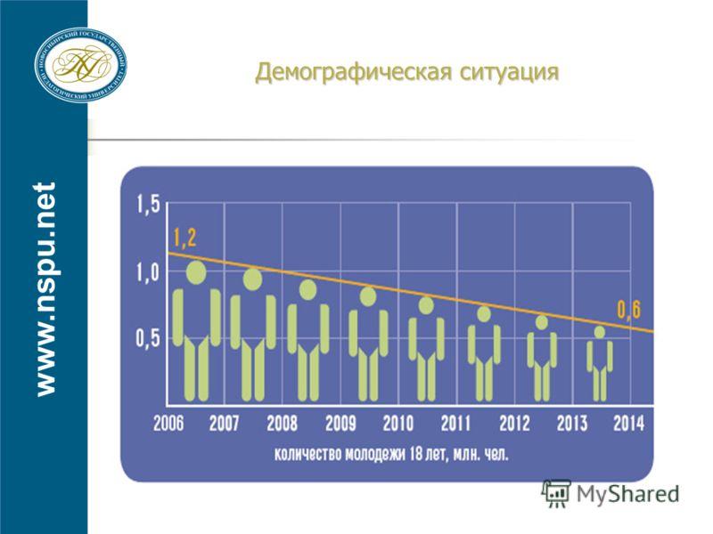 www.nspu.net Демографическая ситуация