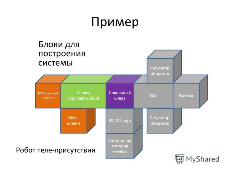 Пример Блоки для построения системы Web - клиент Мобильный клиент Сервер AppEngine Cloud Регулятор оборотов Контроллер моторов камеры RS-232 порт Локальный шлюз USB Регулятор оборотов Камера Робот теле-присутствия
