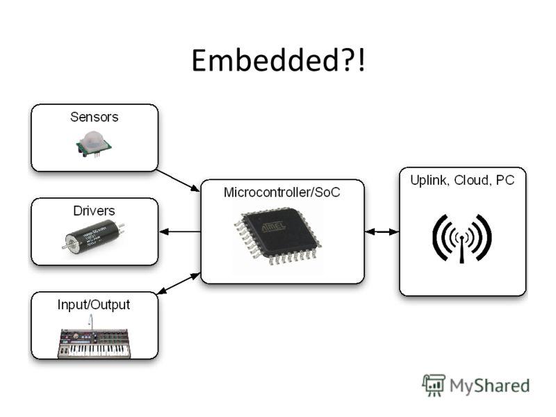Embedded?!