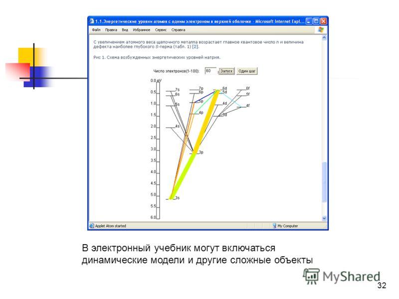 В электронный учебник могут включаться динамические модели и другие сложные объекты 32