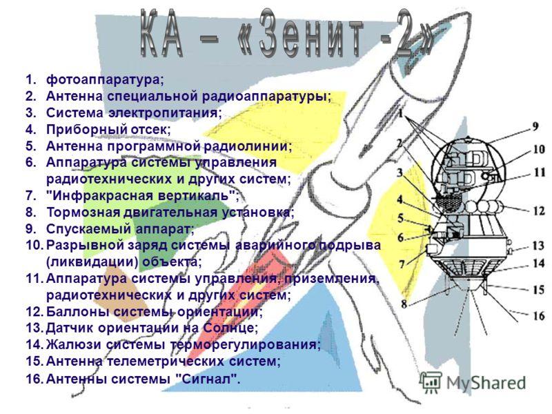 1.фотоаппаратура; 2.Антенна специальной радиоаппаратуры; 3.Система электропитания; 4.Приборный отсек; 5.Антенна программной радиолинии; 6.Аппаратура системы управления радиотехнических и других систем; 7.