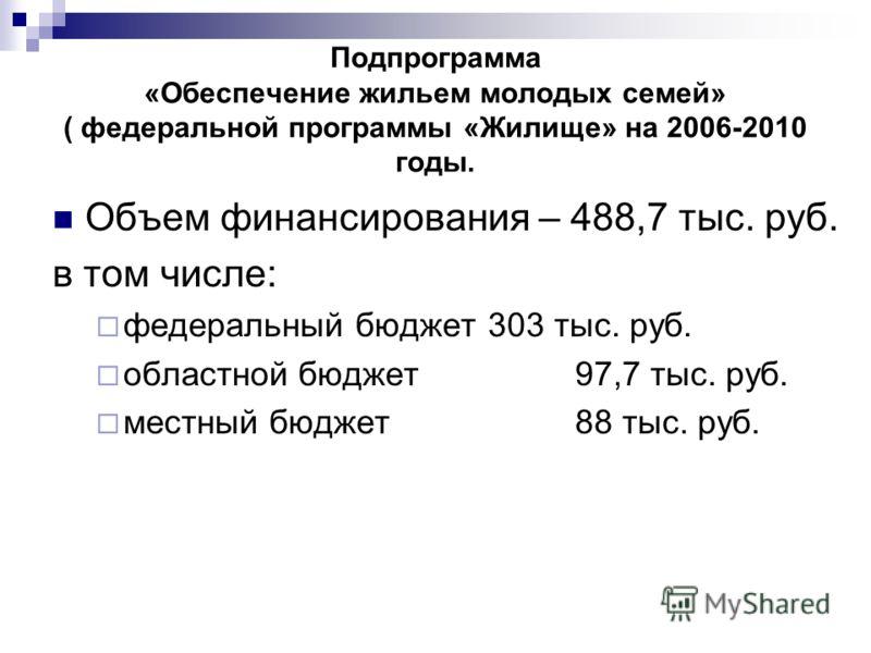 Подпрограмма «Обеспечение жильем молодых семей» ( федеральной программы «Жилище» на 2006-2010 годы. Объем финансирования – 488,7 тыс. руб. в том числе: федеральный бюджет 303 тыс. руб. областной бюджет97,7 тыс. руб. местный бюджет88 тыс. руб.
