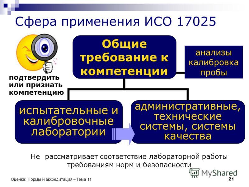 Оценка: Нормы и аккредитация – Тема 11 21 Сфера применения ИСО 17025 Общие требование к компетенции испытательные и калибровочные лаборатории административные, технические системы, системы качества анализы калибровка пробы подтвердить или признать ко