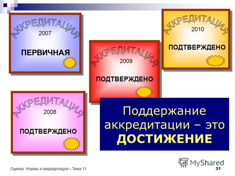 2008 ПОДТВЕРЖДЕНО 2009 20102007 ПЕРВИЧНАЯ Оценка: Нормы и аккредитация – Тема 11 31 ПОДТВЕРЖДЕНО Поддержание аккредитации – это ДОСТИЖЕНИЕ