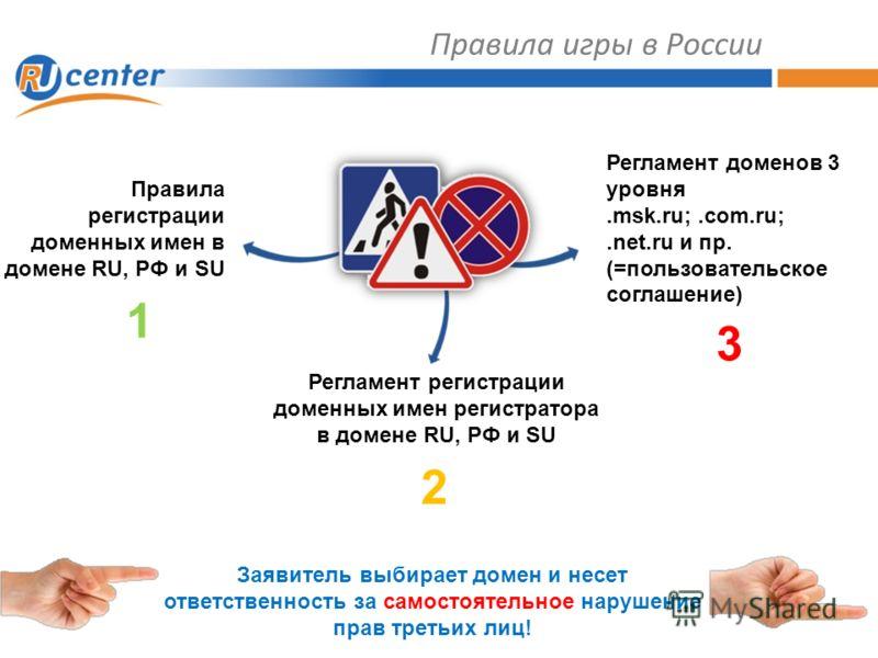 Правила игры в России Правила регистрации доменных имен в домене RU, РФ и SU Регламент регистрации доменных имен регистратора в домене RU, РФ и SU Регламент доменов 3 уровня.msk.ru;.com.ru;.net.ru и пр. (=пользовательское соглашение) 1 3 2 Заявитель