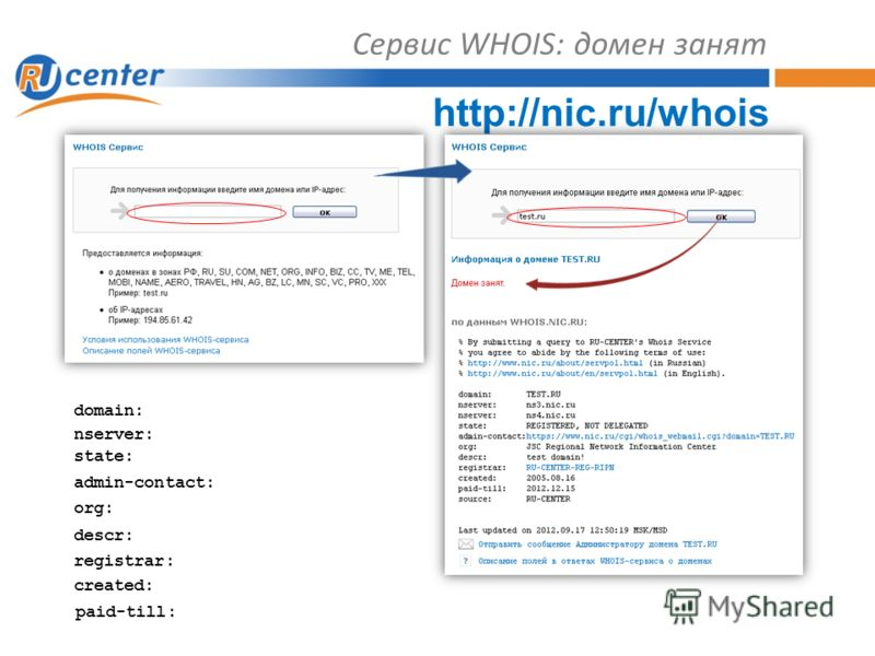 http://nic.ru/whois Сервис WHOIS: домен занят created: domain: nserver: state: admin-contact: org: descr: registrar: paid-till: