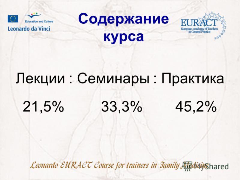Содержание курса Лекции : Семинары : Практика 21,5% 33,3% 45,2%