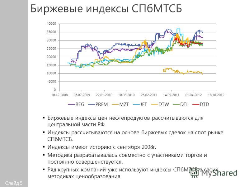 Слайд 5 Биржевые индексы СПбМТСБ Биржевые индексы цен нефтепродуктов рассчитываются для центральной части РФ. Индексы рассчитываются на основе биржевых сделок на спот рынке СПбМТСБ. Индексы имеют историю с сентября 2008г. Методика разрабатывалась сов