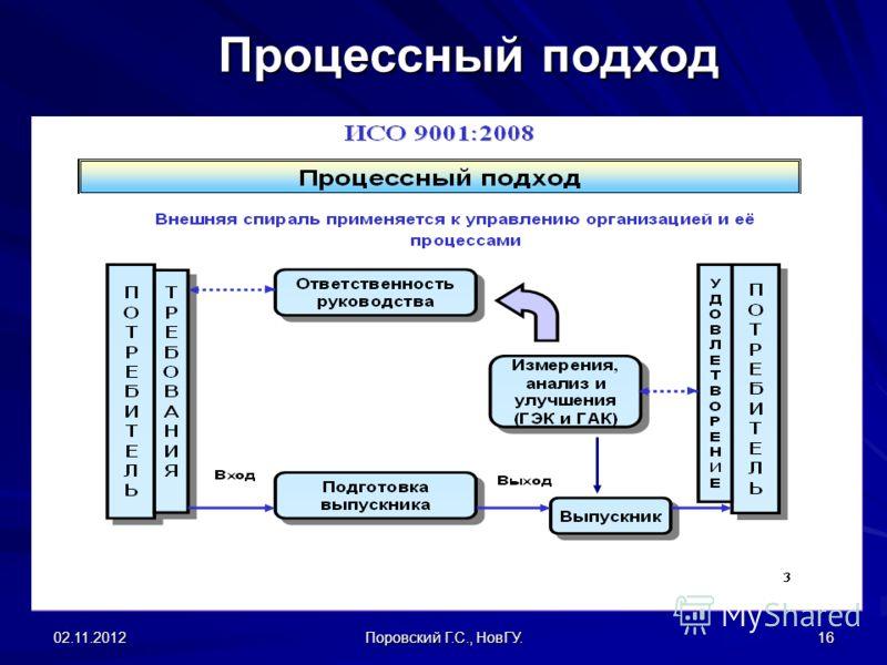 02.11.2012 Поровский Г.С., НовГУ. 16 Процессный подход