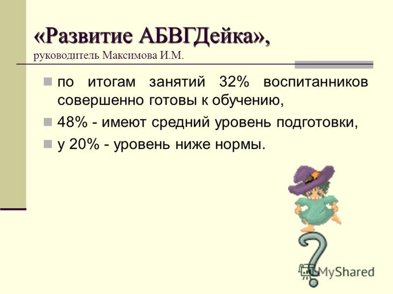 «Развитие АБВГДейка», «Развитие АБВГДейка», руководитель Максимова И.М. по итогам занятий 32% воспитанников совершенно готовы к обучению, 48% - имеют средний уровень подготовки, у 20% - уровень ниже нормы.