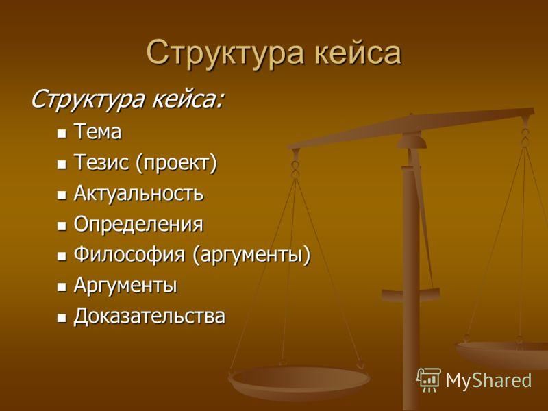 Структура кейса Структура кейса: Тема Тема Тезис (проект) Тезис (проект) Актуальность Актуальность Определения Определения Философия (аргументы) Философия (аргументы) Аргументы Аргументы Доказательства Доказательства