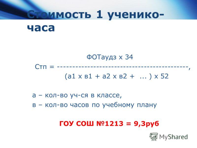 Стоимость 1 ученико- часа ФОТаудз х 34 Стп = --------------------------------------------, (а1 х в1 + а2 х в2 +... ) х 52 а – кол-во уч-ся в классе, в – кол-во часов по учебному плану ГОУ СОШ 1213 = 9,3руб