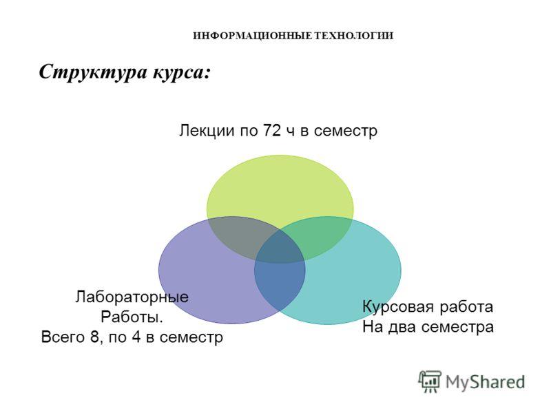 Презентация на тему ИНФОРМАЦИОННЫЕ ТЕХНОЛОГИИ Преподаватель  3 ИНФОРМАЦИОННЫЕ ТЕХНОЛОГИИ