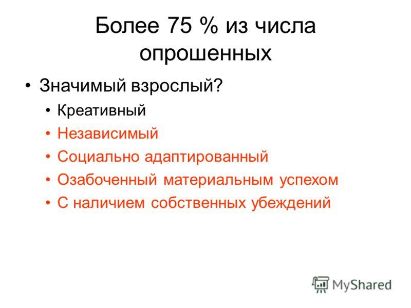 Более 75 % из числа опрошенных Значимый взрослый? Креативный Независимый Социально адаптированный Озабоченный материальным успехом С наличием собственных убеждений