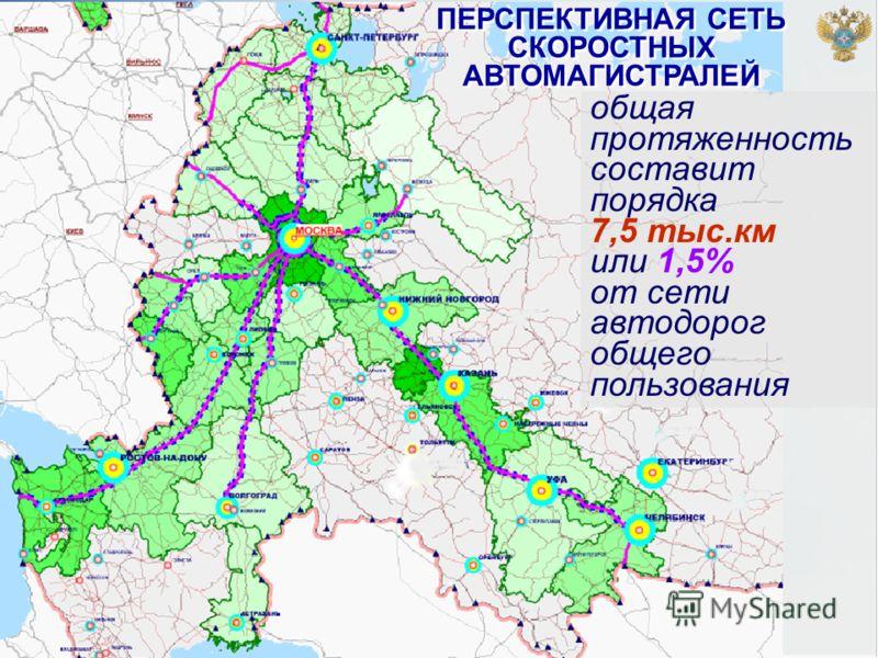 ПЕРСПЕКТИВНАЯ СЕТЬ СКОРОСТНЫХ АВТОМАГИСТРАЛЕЙ общая протяженность составит порядка 7,5 тыс.км или 1,5% от сети автодорог общего пользования