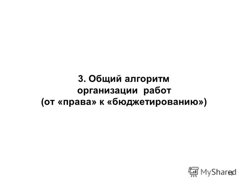 15 3. Общий алгоритм организации работ (от «права» к «бюджетированию»)