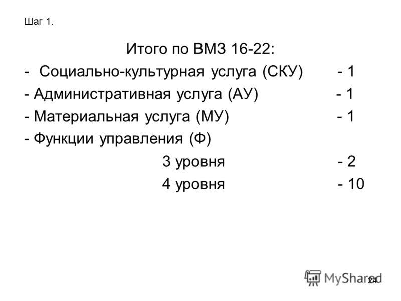 24 Шаг 1. Итого по ВМЗ 16-22: -Социально-культурная услуга (СКУ) - 1 - Административная услуга (АУ) - 1 - Материальная услуга (МУ) - 1 - Функции управления (Ф) 3 уровня - 2 4 уровня - 10