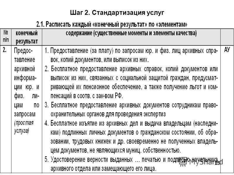 25 Шаг 2. Стандартизация услуг