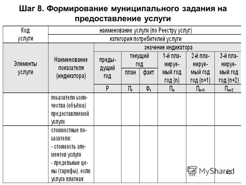 40 Шаг 8. Формирование муниципального задания на предоставление услуги