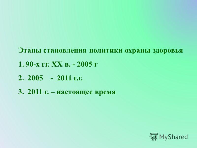 Этапы становления политики охраны здоровья 1.90-х гг. ХХ в. - 2005 г 2. 2005 - 2011 г.г. 3. 2011 г. – настоящее время