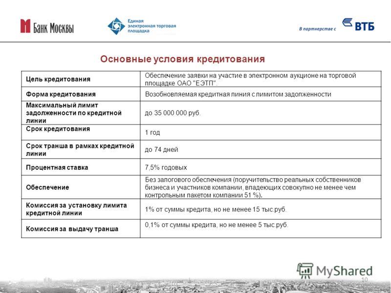 Цель кредитования Обеспечение заявки на участие в электронном аукционе на торговой площадке ОАО
