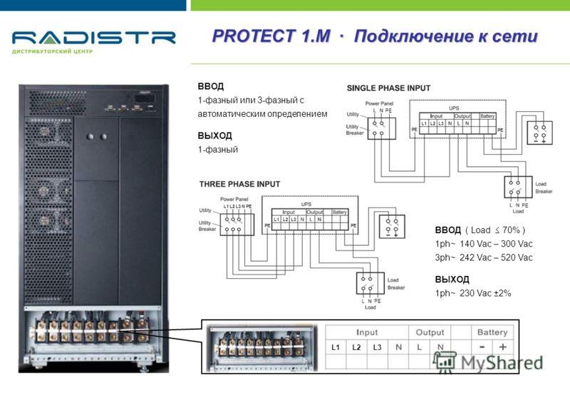 PROTECT 1.M · Подключение к сети ВВОД 1-фазный или 3-фазный с автоматическим определением ВЫХОД 1-фазный ВВОД ( Load 70% ) 1ph~ 140 Vac – 300 Vac 3ph~ 242 Vac – 520 Vac ВЫХОД 1ph~ 230 Vac ±2% L1 L2 L3 N PE L2 L3L1 PE L1 L2 L3L1 PE L2L3