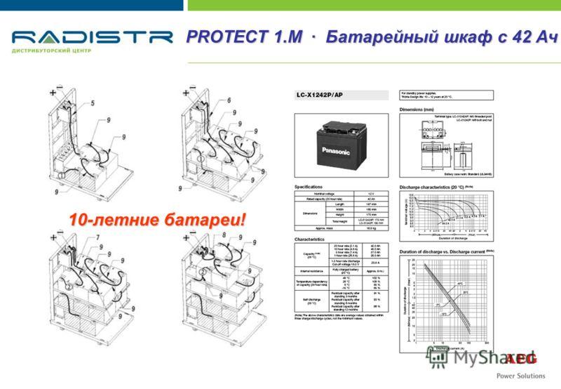 PROTECT 1.M · Батарейный шкаф с 42 Ач 10-летние батареи!
