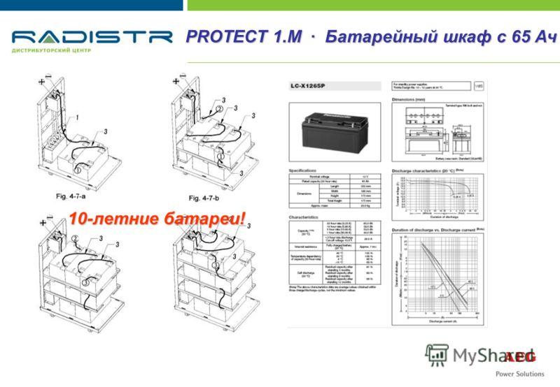 PROTECT 1.M · Батарейный шкаф с 65 Ач 10-летние батареи!