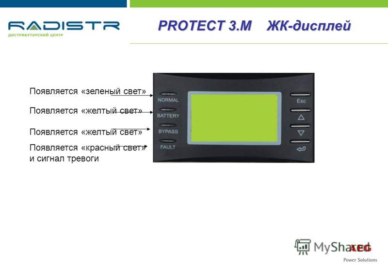 Появляется «зеленый свет» Появляется «желтый свет» Появляется «красный свет» и сигнал тревоги PROTECT 3.M ЖК-дисплей