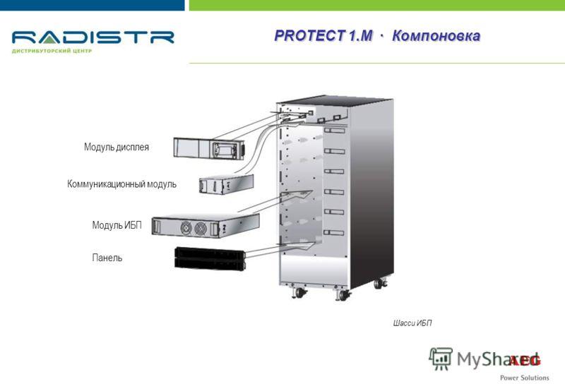 Шасси ИБП Панель Модуль ИБП Коммуникационный модуль Модуль дисплея PROTECT 1.M · Компоновка