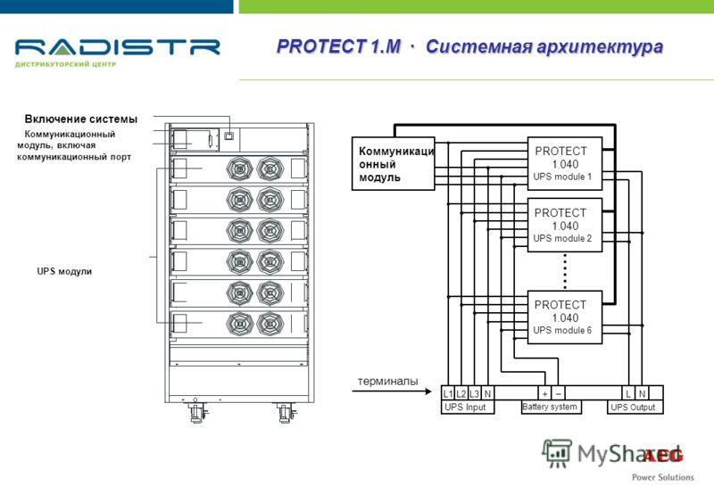 PROTECT 1.M · Системная архитектура Включение системы Коммуникационный модуль, включая коммуникационный порт UPS модули