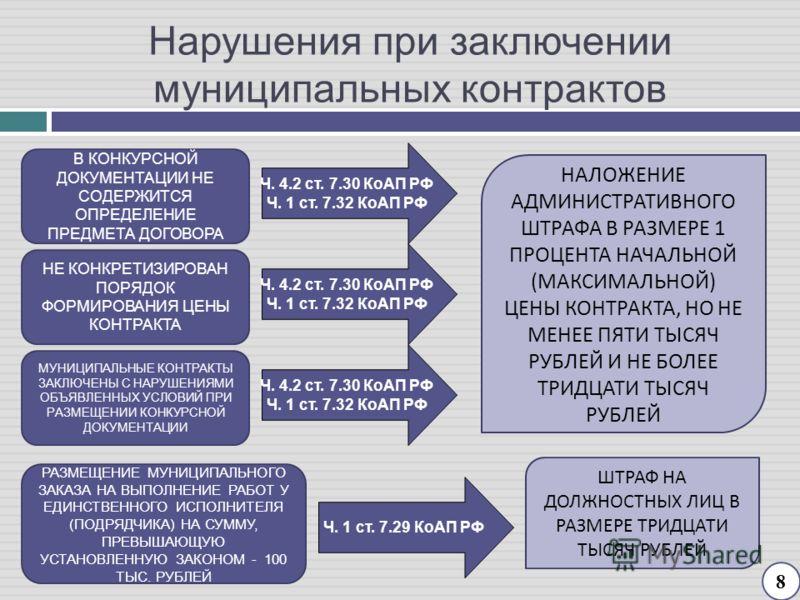 Нарушения при заключении муниципальных контрактов 8 В КОНКУРСНОЙ ДОКУМЕНТАЦИИ НЕ СОДЕРЖИТСЯ ОПРЕДЕЛЕНИЕ ПРЕДМЕТА ДОГОВОРА МУНИЦИПАЛЬНЫЕ КОНТРАКТЫ ЗАКЛЮЧЕНЫ С НАРУШЕНИЯМИ ОБЪЯВЛЕННЫХ УСЛОВИЙ ПРИ РАЗМЕЩЕНИИ КОНКУРСНОЙ ДОКУМЕНТАЦИИ НЕ КОНКРЕТИЗИРОВАН ПО