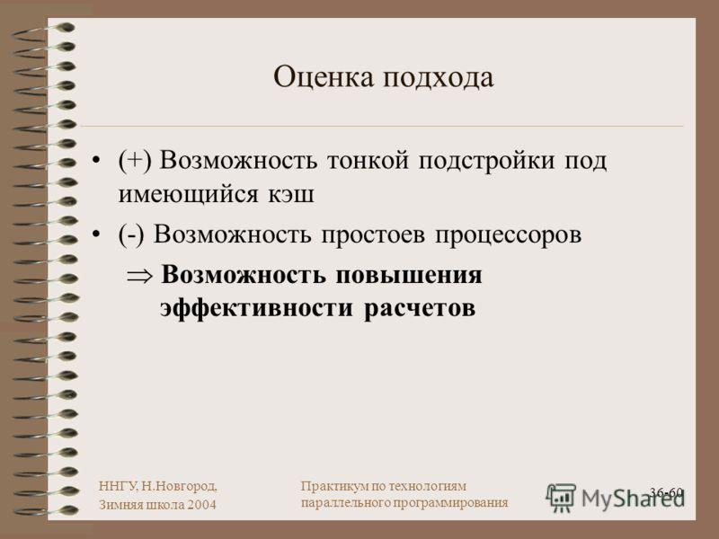 ННГУ, Н.Новгород, Зимняя школа 2004 36-60 Практикум по технологиям параллельного программирования Оценка подхода (+) Возможность тонкой подстройки под имеющийся кэш (-) Возможность простоев процессоров Возможность повышения эффективности расчетов