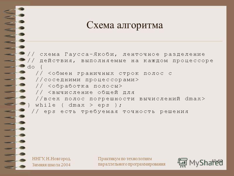 ННГУ, Н.Новгород, Зимняя школа 2004 40-60 Практикум по технологиям параллельного программирования Схема алгоритма
